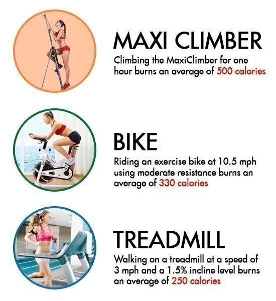 maxi-climber-burn-more-calories
