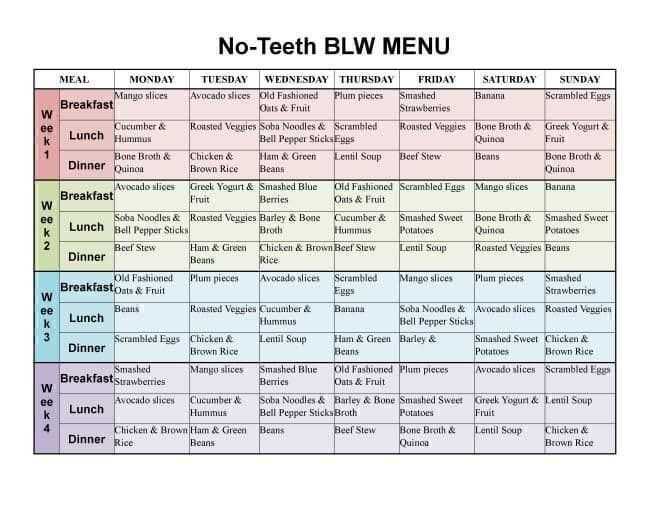 No-Teeth BLW Menu